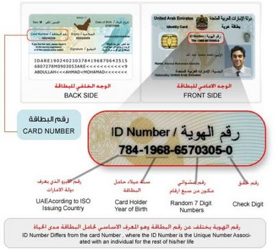 All about Emirates ID Card 1