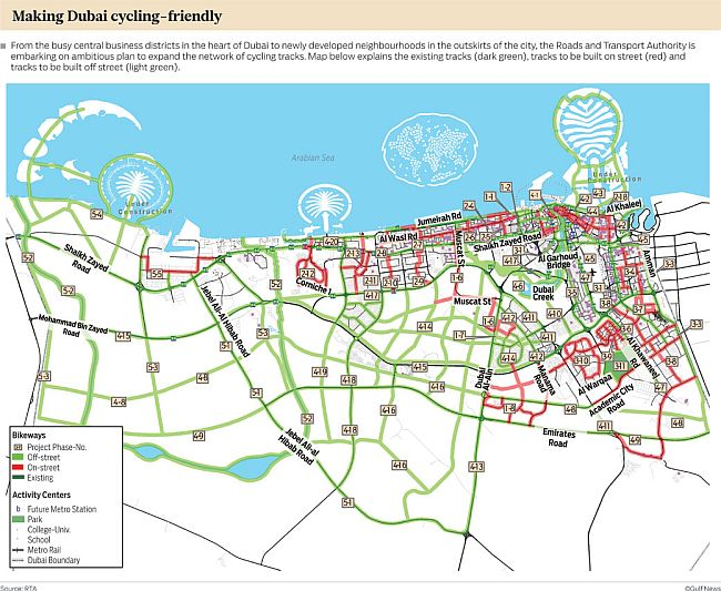 Dubai Bicycle Master Plan