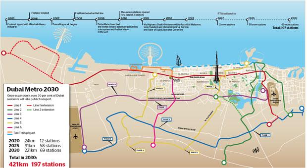 Dubai Metro set for massive expansion Dubai Expat Blog