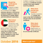Good Conduct Certificate now Mandatory for Expats working in UAE