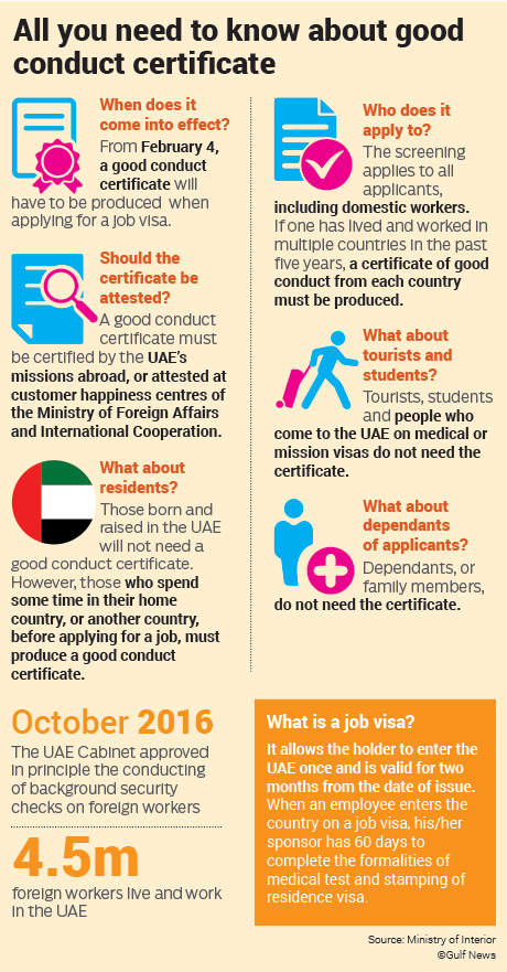Good Conduct Certificate now Mandatory for Expats working in UAE 1