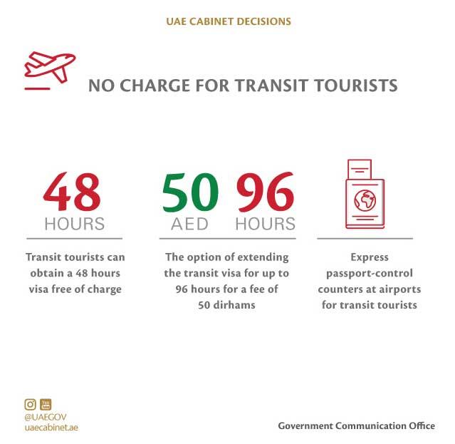 Free UAE Visa for transit passengers