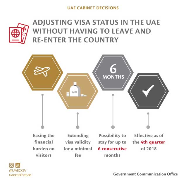 Visa status update without leaving UAE
