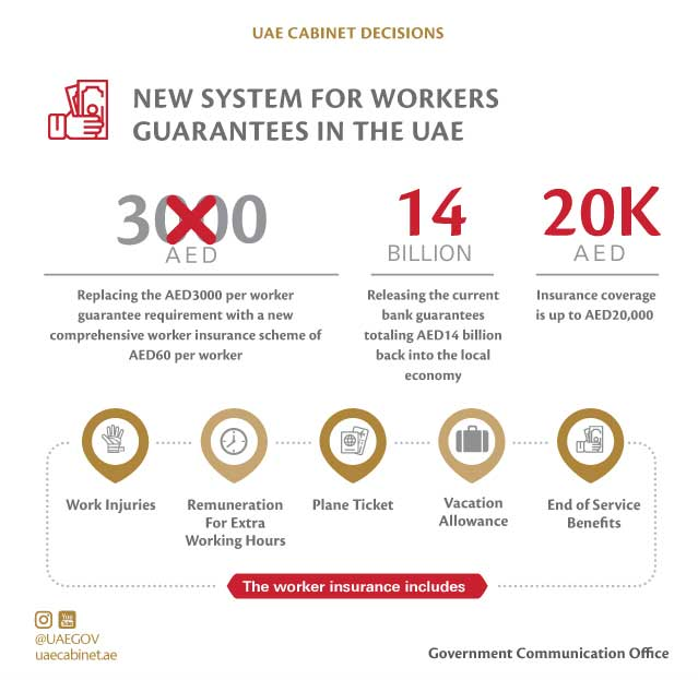 no labor guarantee UAE work visa