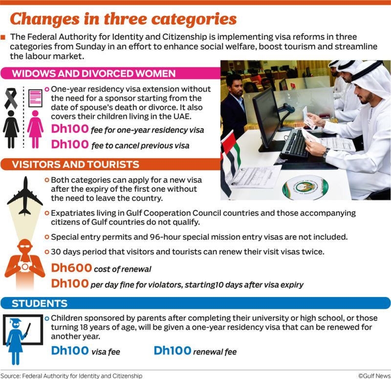 uae visa rules 2018